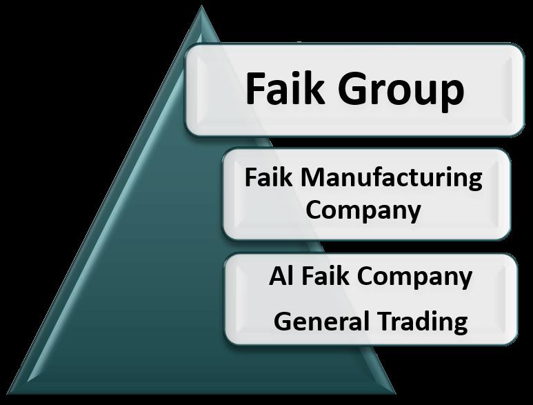 faik group